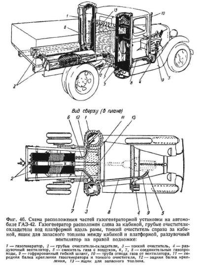 Holzgas5